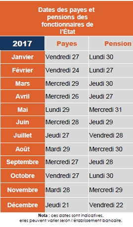 Calendrier paye 2016 3