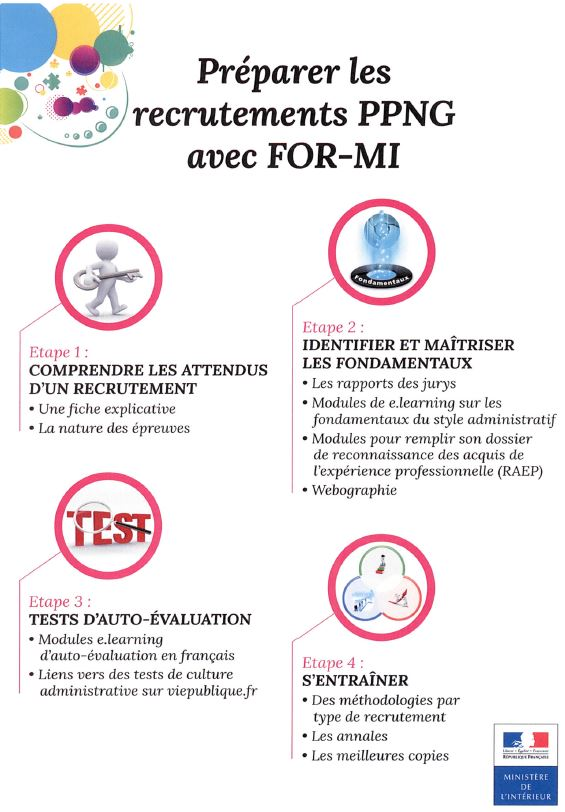 Affiche formation PPNG SMI CFDT