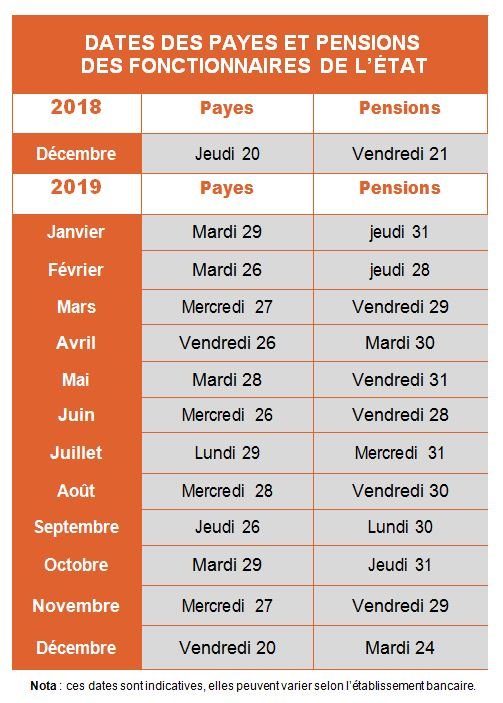 Complement Individuel Annuel C I A 2018 Et Circulaire Rifseep